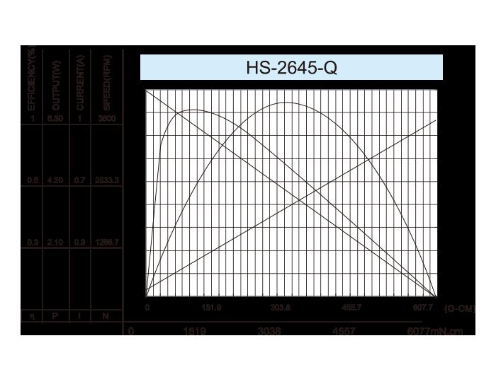 Coreless-DC-Motor_HS-2645-Q-